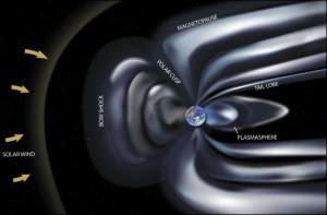 Viser polarkløften og magnetfelt, hvordan nordlys oppstår